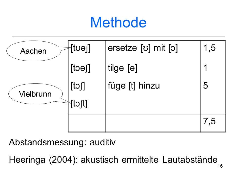 Methode [tʊəʃ] ersetze [ʊ] mit [ɔ] 1,5 [tɔəʃ] tilge [ə] 1 [tɔʃ]